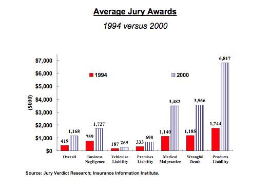 Jury_verdicts